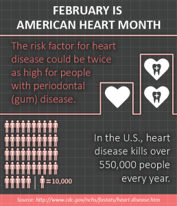 American Hearth Month Infographic